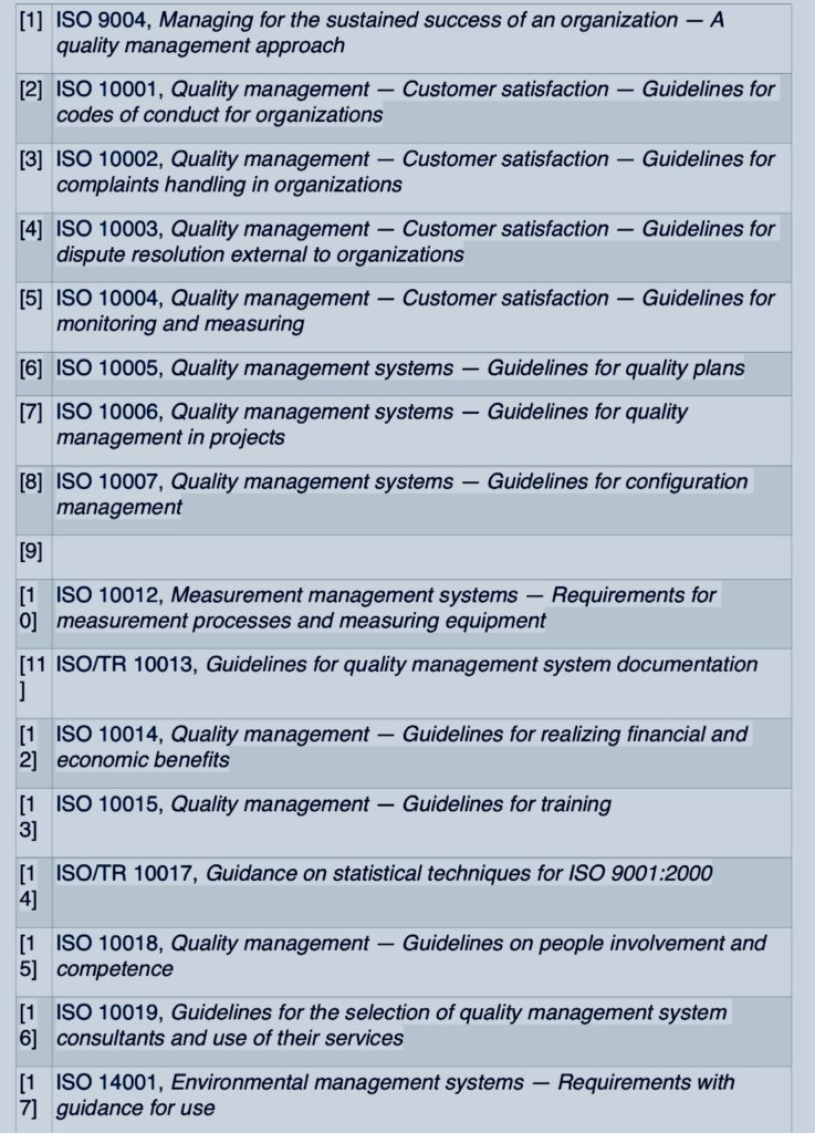 Quality Management System Standards