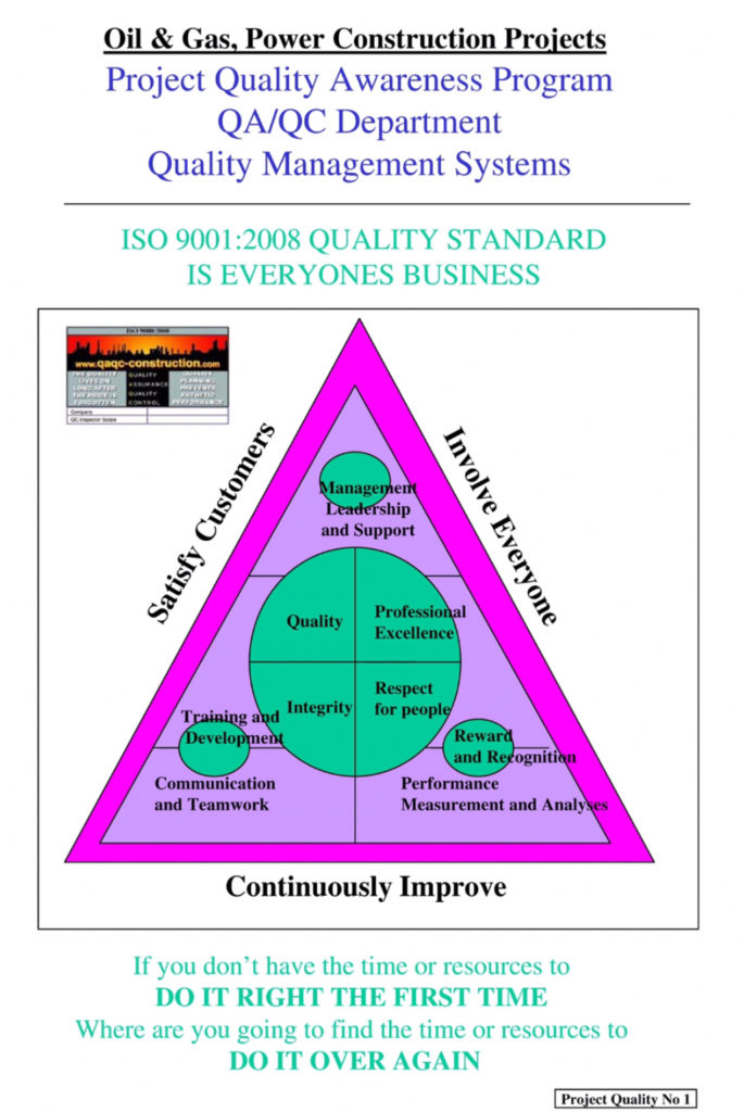 Why use Quality Control Control Check sheets
